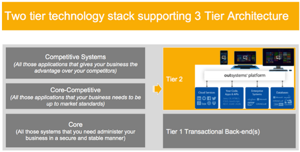 Comparing 3-tiered SAP application development architecture with 2-tier
