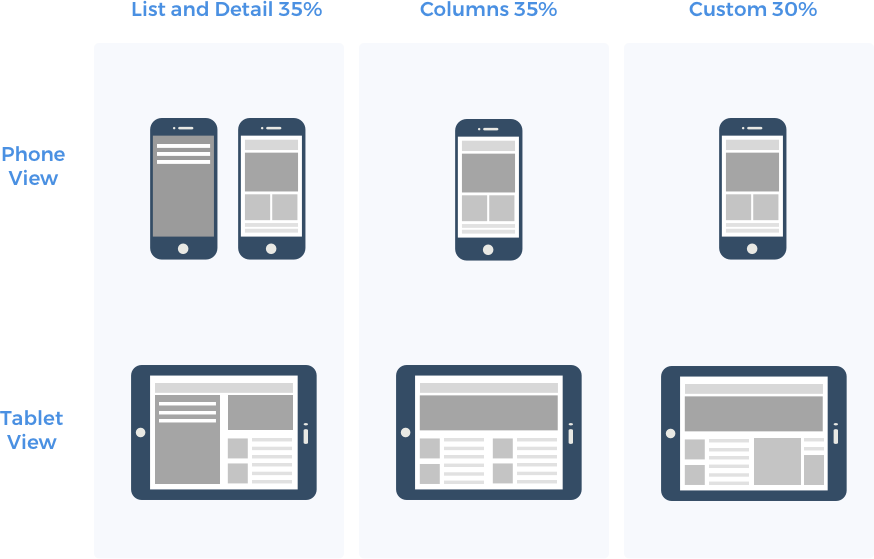 screen sizes research