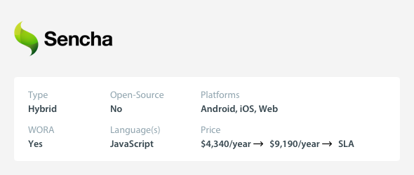 Small Budget Cross-Platform Mobile App Development Tools - Sencha