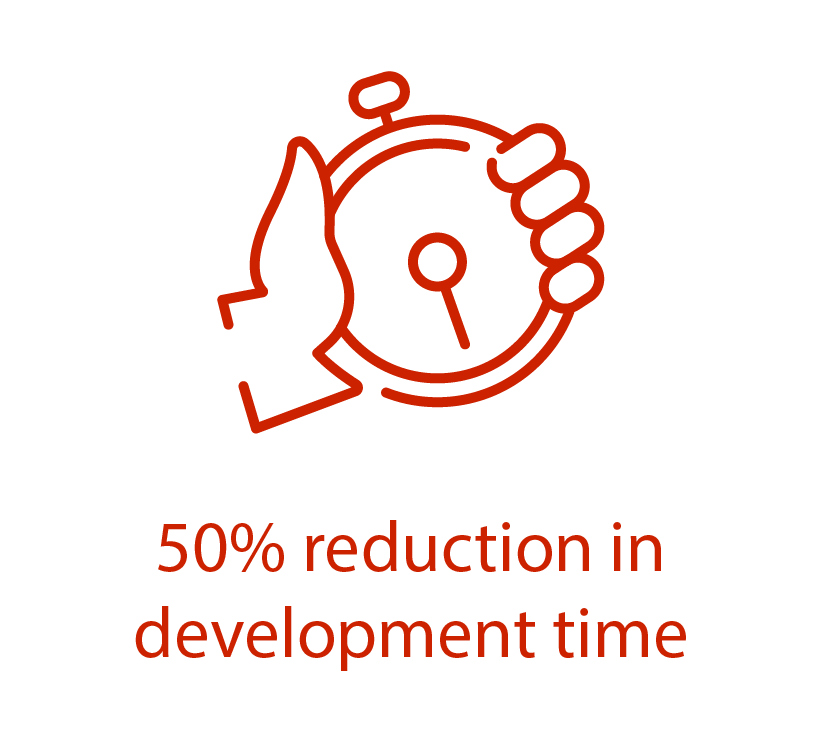 50% reduction in development time