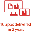 10 Apps delivered in 2 years