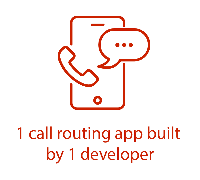 1 call routing app built by 1 developer
