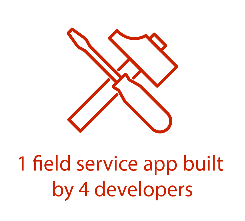 1 field service app built by 4 developers