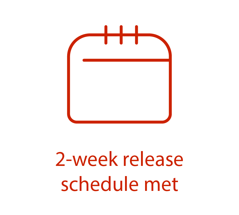 2-week release schedule met