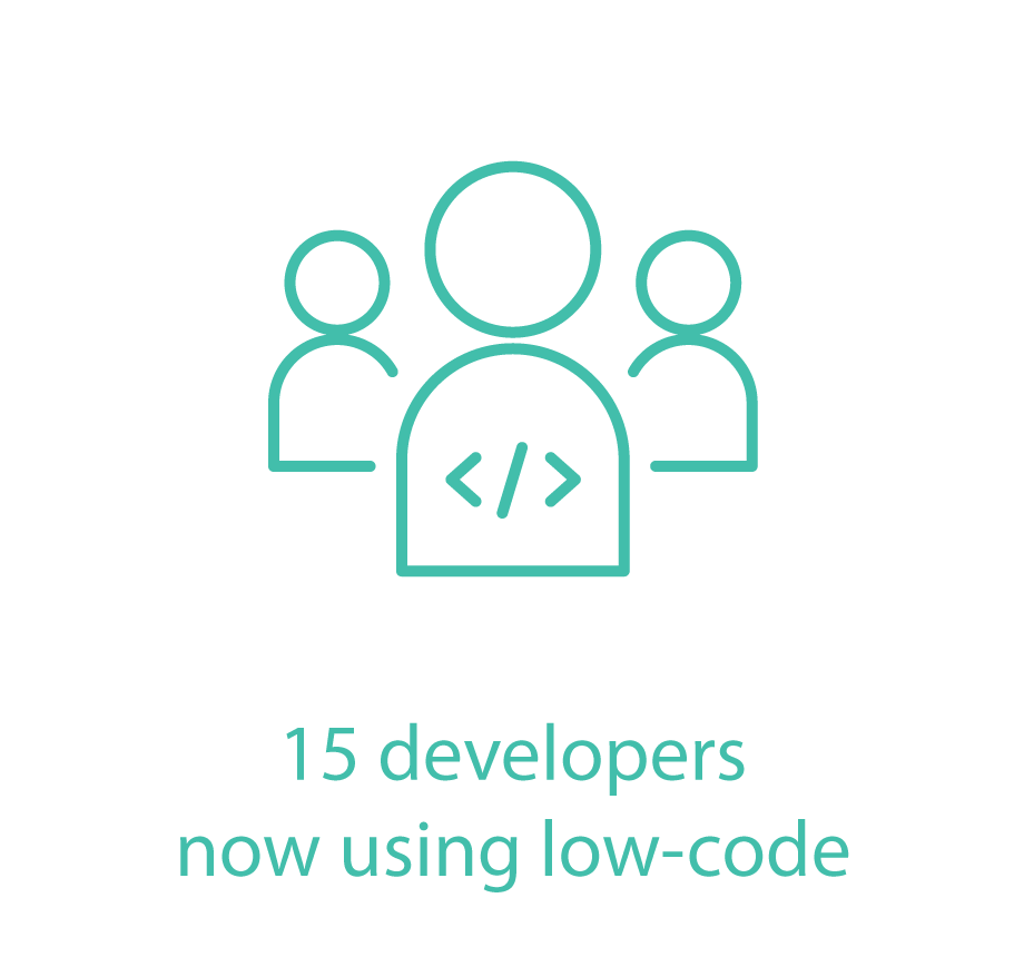 15 developers now using low-code