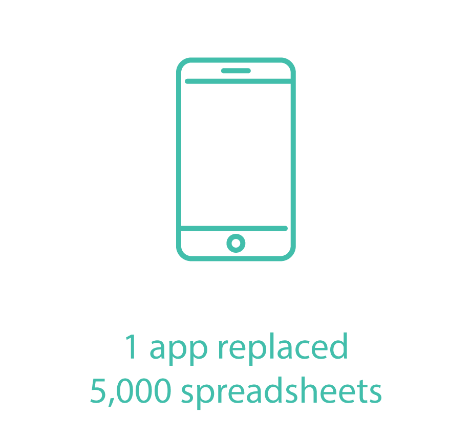 1 app replaced 5.000 spreadsheets