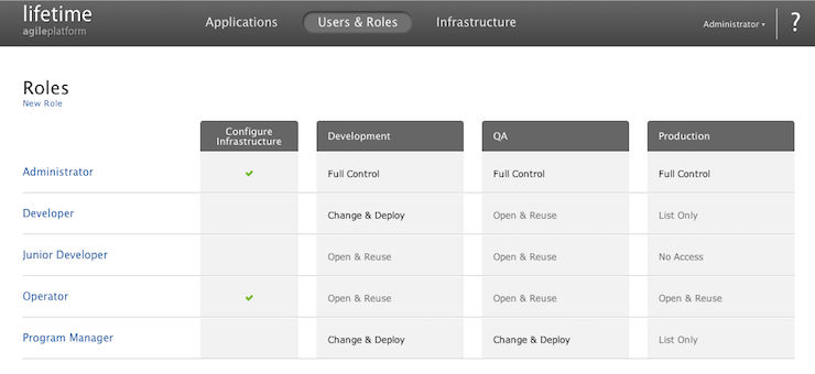 OutSystems Security Overview | Evaluation Guide | OutSystems