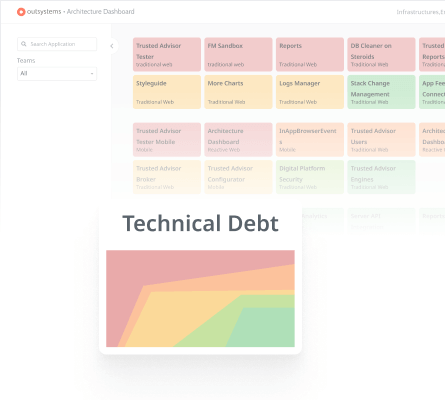 Visualize technical debt