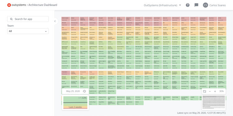 Architecture Dashoboard technical debt overview on a heatmap.