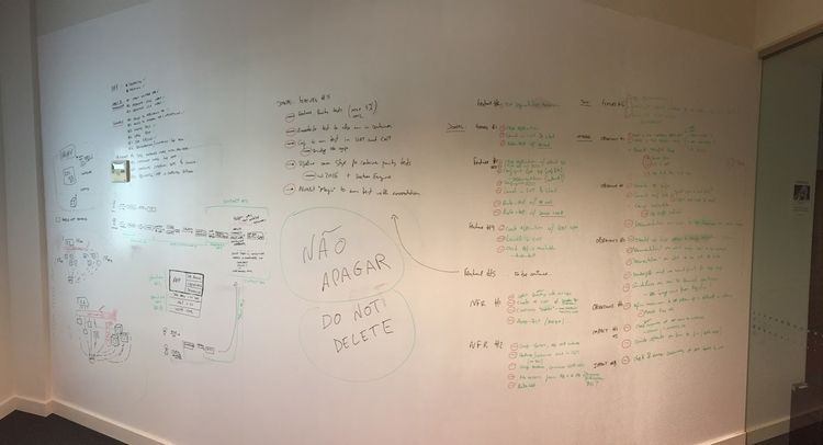 Image of the wall after we finished our first work breakdown.