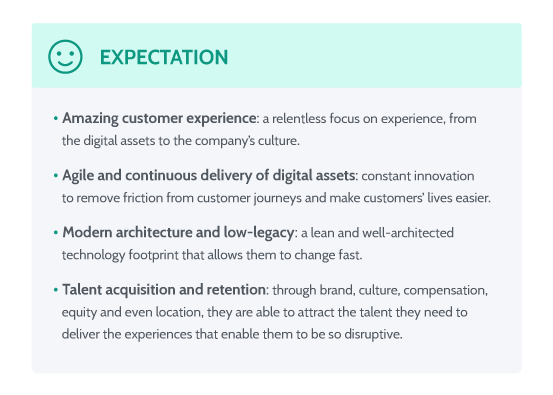 Delivering a digital experience strategy: Expectation