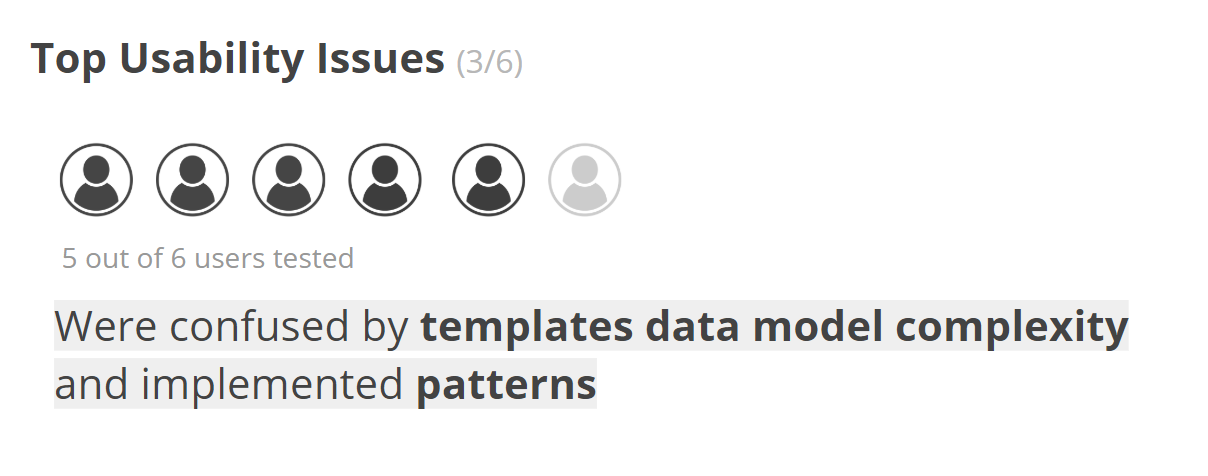 5 out of 6 users were confused by the templates complexity.