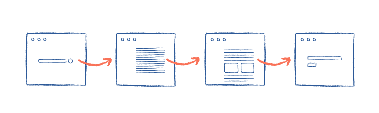 Improve User Experience: Sketch the user journey