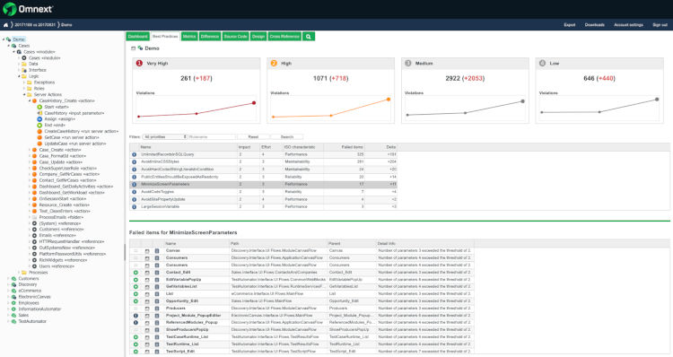 Omnext Code Analysis Dashboard