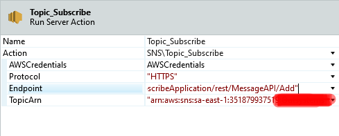 Filling TopicArn from AWS