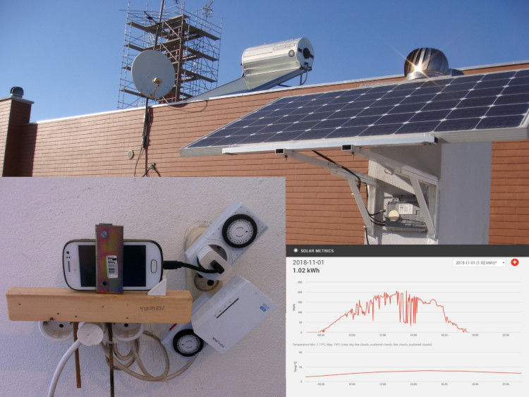 Solar Panel Monitoring System - The Whole Story