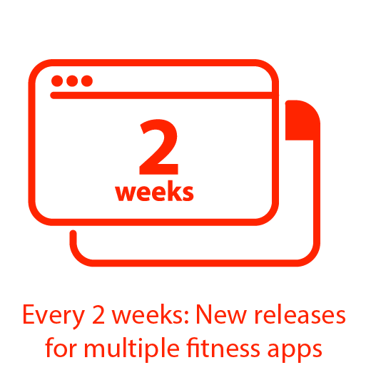 Every 2 weeks: New releases for multiple fitness apps