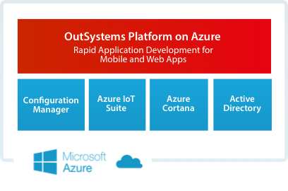 OutSystems Platform on Microsoft Azure