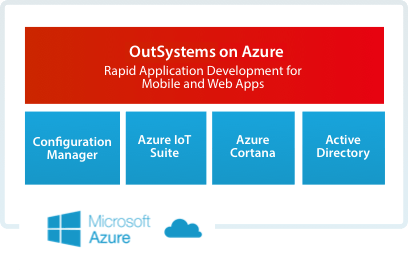 OutSystems on Azure