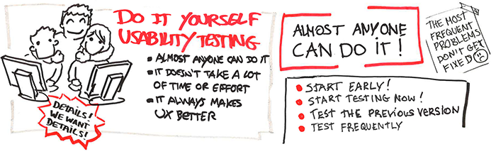 Steve Krug's hand-drawn guide to usability testing